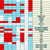 Tabela zastosowań